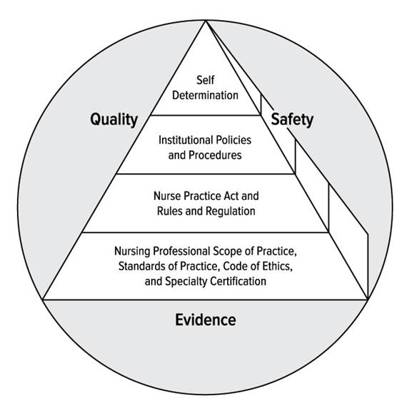 Healthy Workplace = Quality + Patient Safety