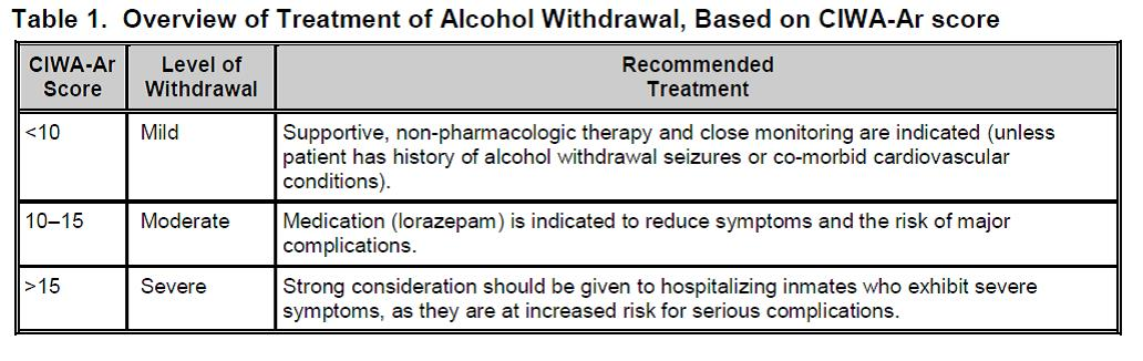 Withdrawal lorazepam alcohol protocol